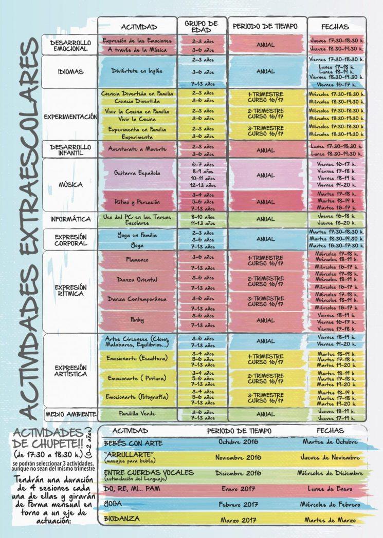 ACTIVIDADES CURSO 16-17